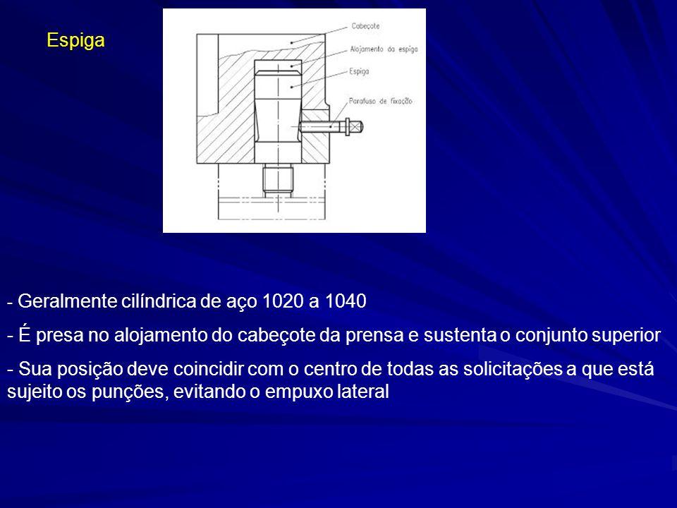 Espiga - Geralmente cilíndrica de aço 1020 a 1040 - É presa no alojamento do cabeçote da prensa e sustenta o conjunto superior - Sua posição deve coin
