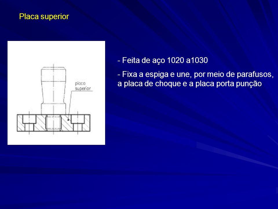 Placa superior - Feita de aço 1020 a1030 - Fixa a espiga e une, por meio de parafusos, a placa de choque e a placa porta punção