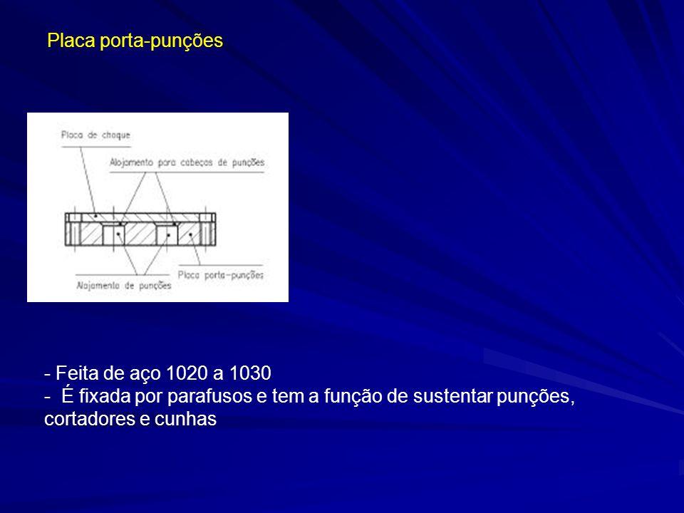 Placa porta-punções - Feita de aço 1020 a 1030 - É fixada por parafusos e tem a função de sustentar punções, cortadores e cunhas