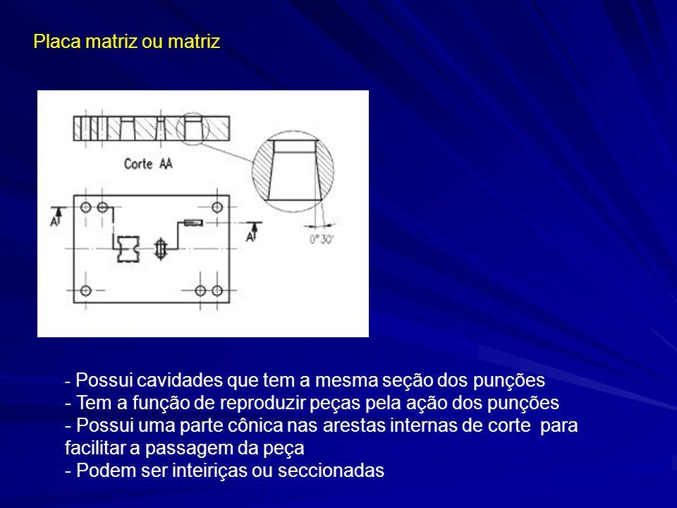 Placa matriz ou matriz - Possui cavidades que tem a mesma seção dos punções - Tem a função de reproduzir peças pela ação dos punções - Possui uma part