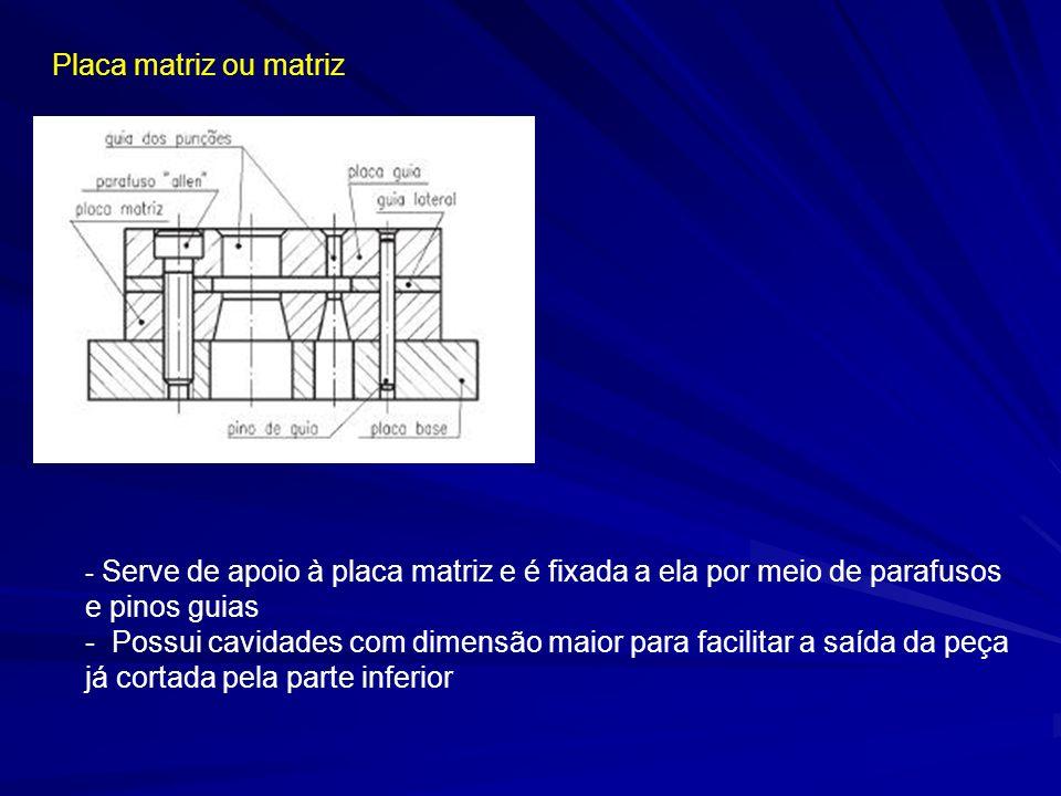Placa matriz ou matriz - Serve de apoio à placa matriz e é fixada a ela por meio de parafusos e pinos guias - Possui cavidades com dimensão maior para