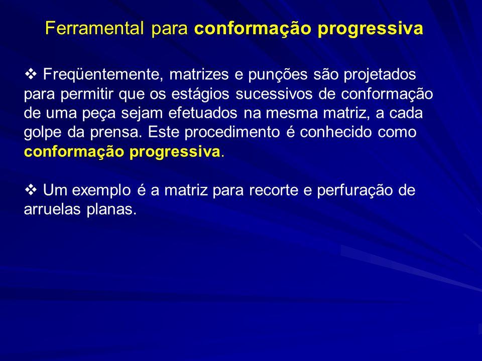 Ferramental para conformação progressiva Freqüentemente, matrizes e punções são projetados para permitir que os estágios sucessivos de conformação de