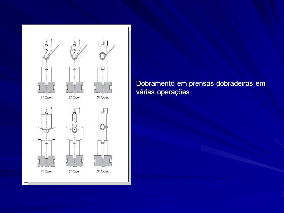 Dobramento em prensas dobradeiras em várias operações