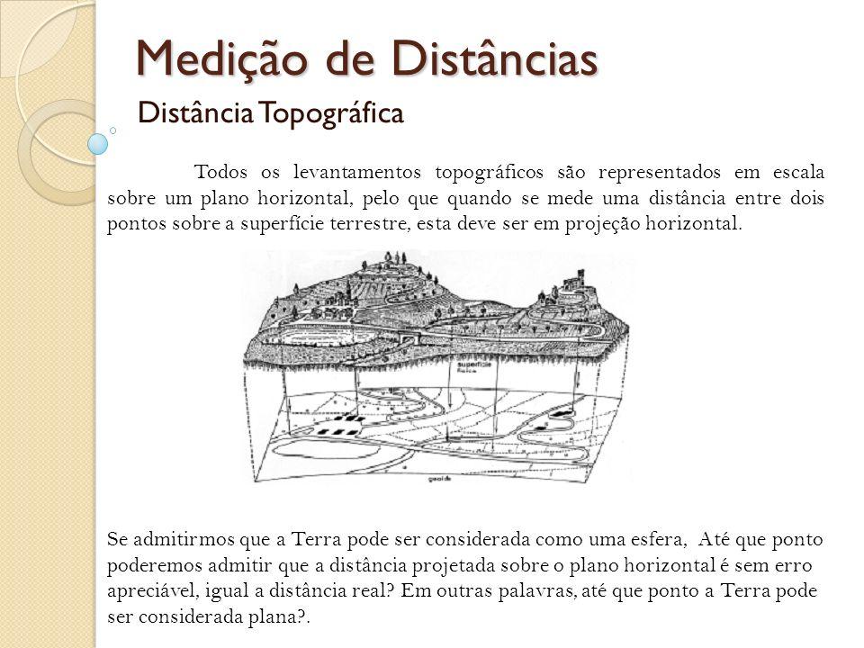 Medição de Distâncias Distância Topográfica Todos os levantamentos topográficos são representados em escala sobre um plano horizontal, pelo que quando