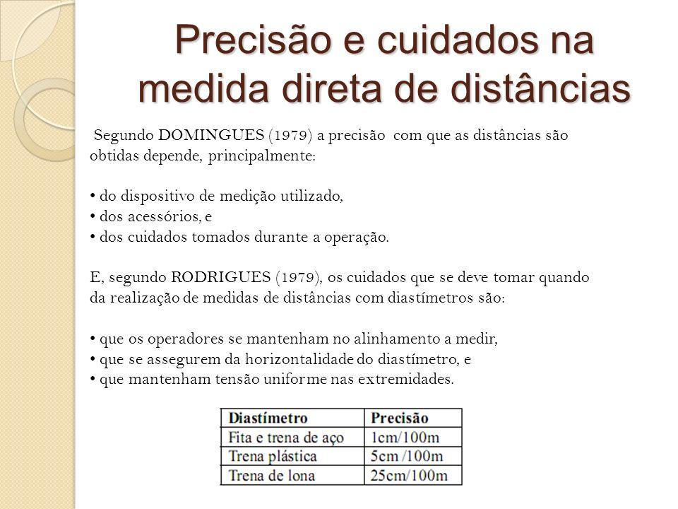 Precisão e cuidados na medida direta de distâncias Segundo DOMINGUES (1979) a precisão com que as distâncias são obtidas depende, principalmente: do d