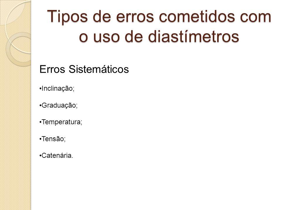 Tipos de erros cometidos com o uso de diastímetros Erros Sistemáticos Inclinação; Graduação; Temperatura; Tensão; Catenária.