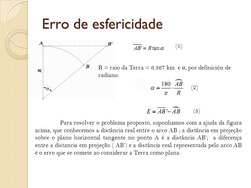 Erro de esfericidade Para resolver o problema proposto, suponhamos com a ajuda da figura acima, que conhecemos a distância real entre o arco AB ; a di