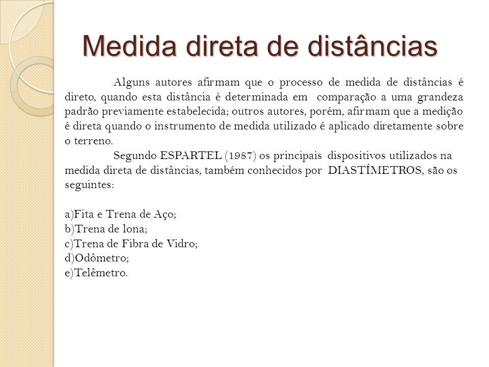 Correção de erros sistemáticos Erro de inclinação: (4) (5) DH = distancia horizontal Di = distancia inclinada α = ângulo de inclinação da trena φ = ângulo zenital Dv = distancia vertical ou desnível