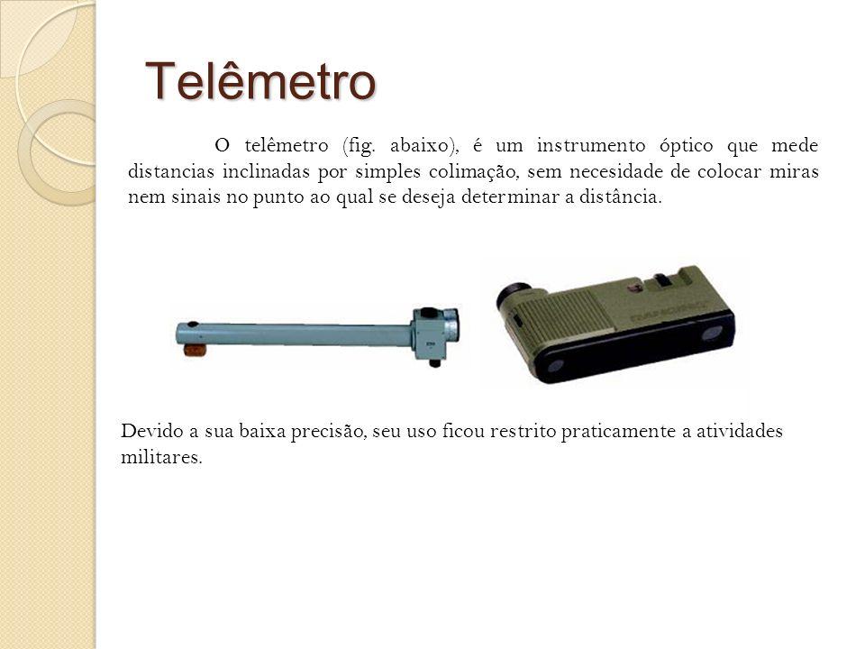 Telêmetro O telêmetro (fig. abaixo), é um instrumento óptico que mede distancias inclinadas por simples colimação, sem necesidade de colocar miras nem