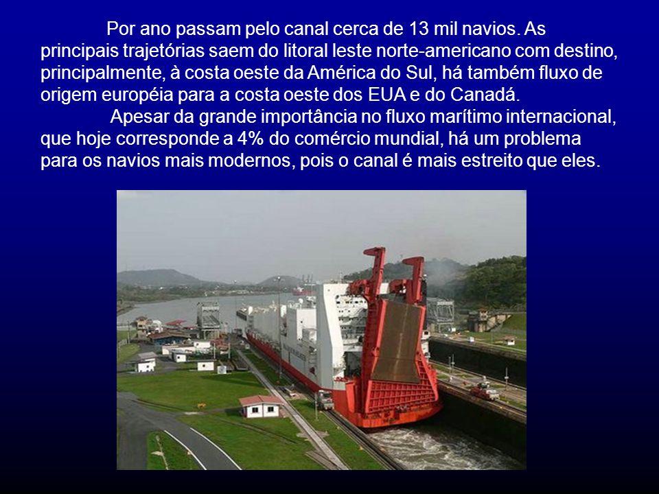 Por ano passam pelo canal cerca de 13 mil navios. As principais trajetórias saem do litoral leste norte-americano com destino, principalmente, à costa