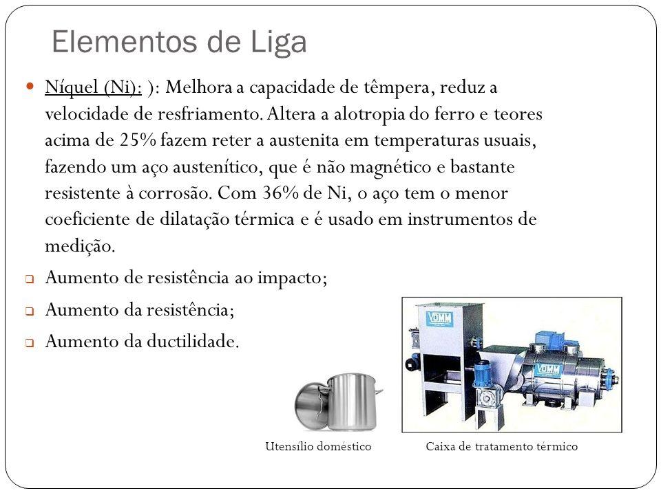 Elementos de Liga Níquel (Ni): ): Melhora a capacidade de têmpera, reduz a velocidade de resfriamento.
