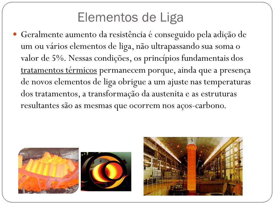 Elementos de Liga Geralmente aumento da resistência é conseguido pela adição de um ou vários elementos de liga, não ultrapassando sua soma o valor de 5%.