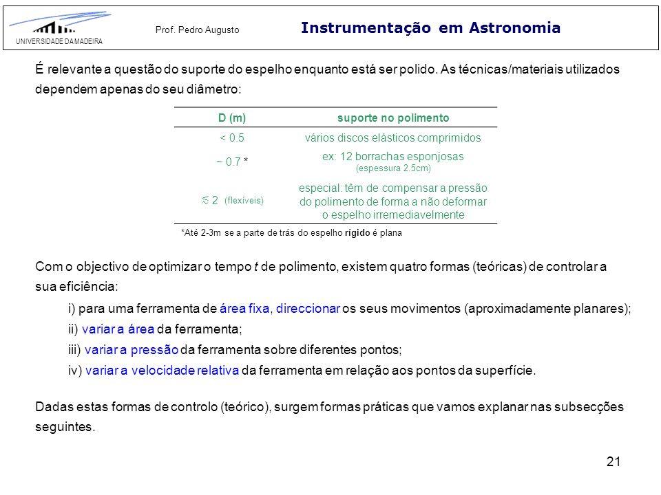 21 Instrumentação em Astronomia UNIVERSIDADE DA MADEIRA Prof. Pedro Augusto Com o objectivo de optimizar o tempo t de polimento, existem quatro formas