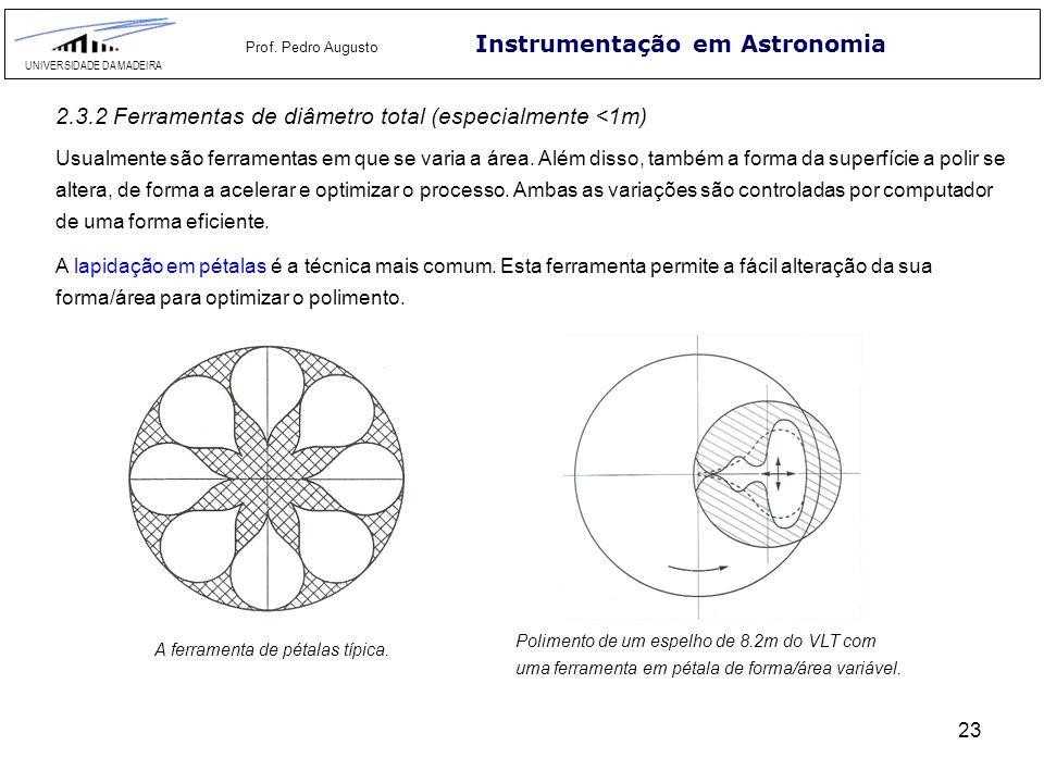 23 Instrumentação em Astronomia UNIVERSIDADE DA MADEIRA Prof. Pedro Augusto 2.3.2 Ferramentas de diâmetro total (especialmente <1m) Usualmente são fer