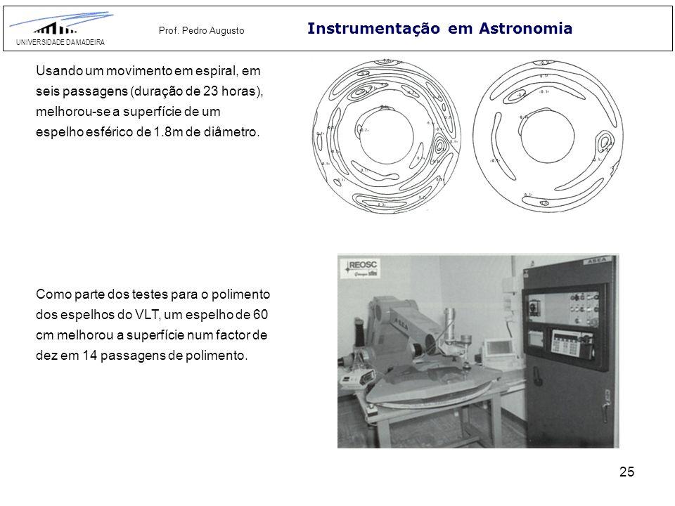 25 Instrumentação em Astronomia UNIVERSIDADE DA MADEIRA Prof. Pedro Augusto Usando um movimento em espiral, em seis passagens (duração de 23 horas), m