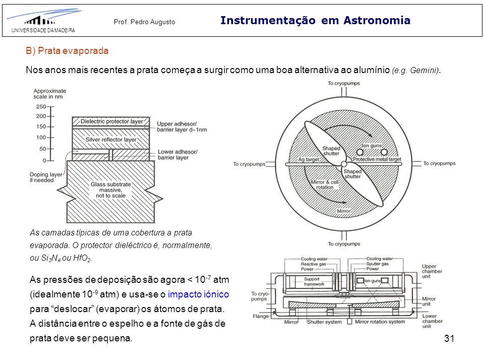 31 Instrumentação em Astronomia UNIVERSIDADE DA MADEIRA Prof. Pedro Augusto B) Prata evaporada Nos anos mais recentes a prata começa a surgir como uma