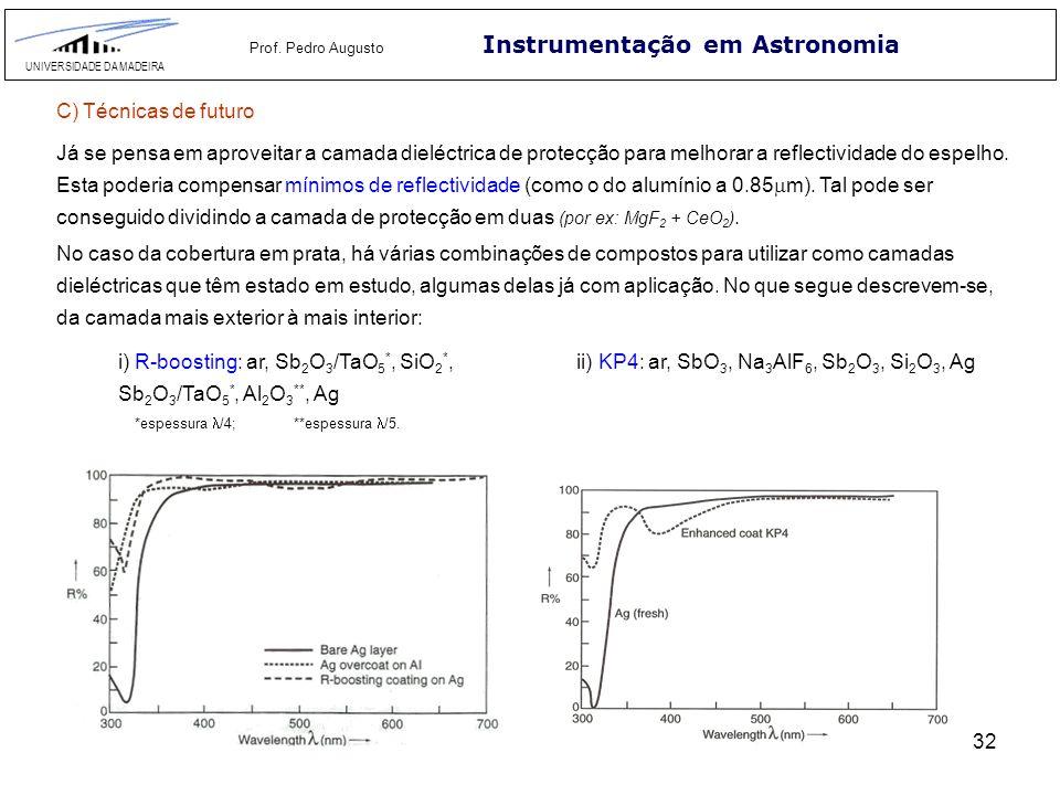 32 Instrumentação em Astronomia UNIVERSIDADE DA MADEIRA Prof. Pedro Augusto C) Técnicas de futuro Já se pensa em aproveitar a camada dieléctrica de pr