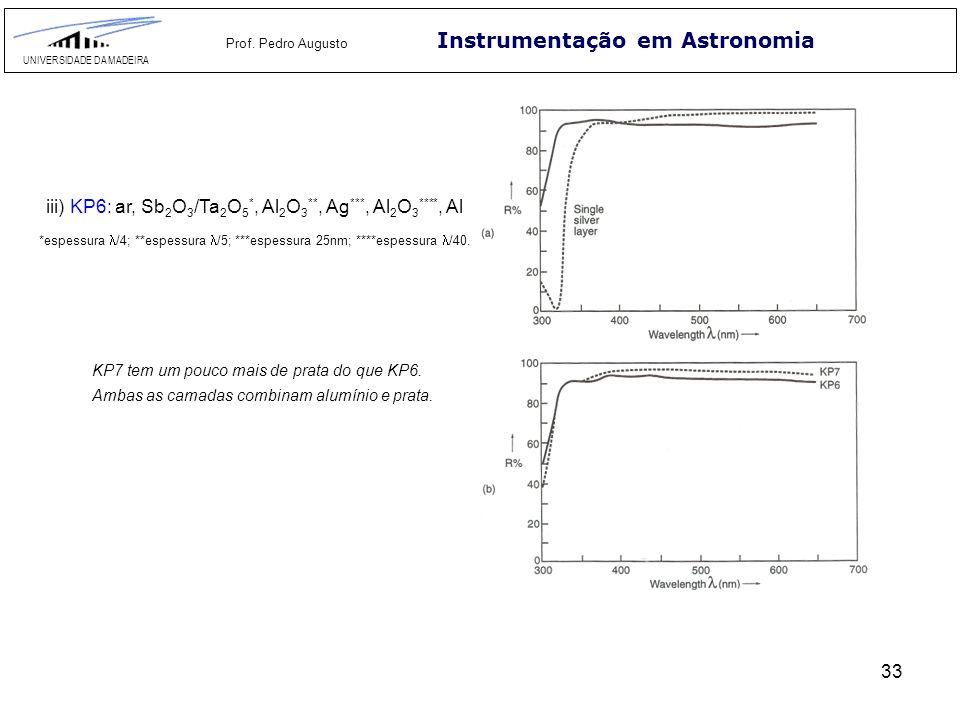33 Instrumentação em Astronomia UNIVERSIDADE DA MADEIRA Prof. Pedro Augusto KP7 tem um pouco mais de prata do que KP6. Ambas as camadas combinam alumí