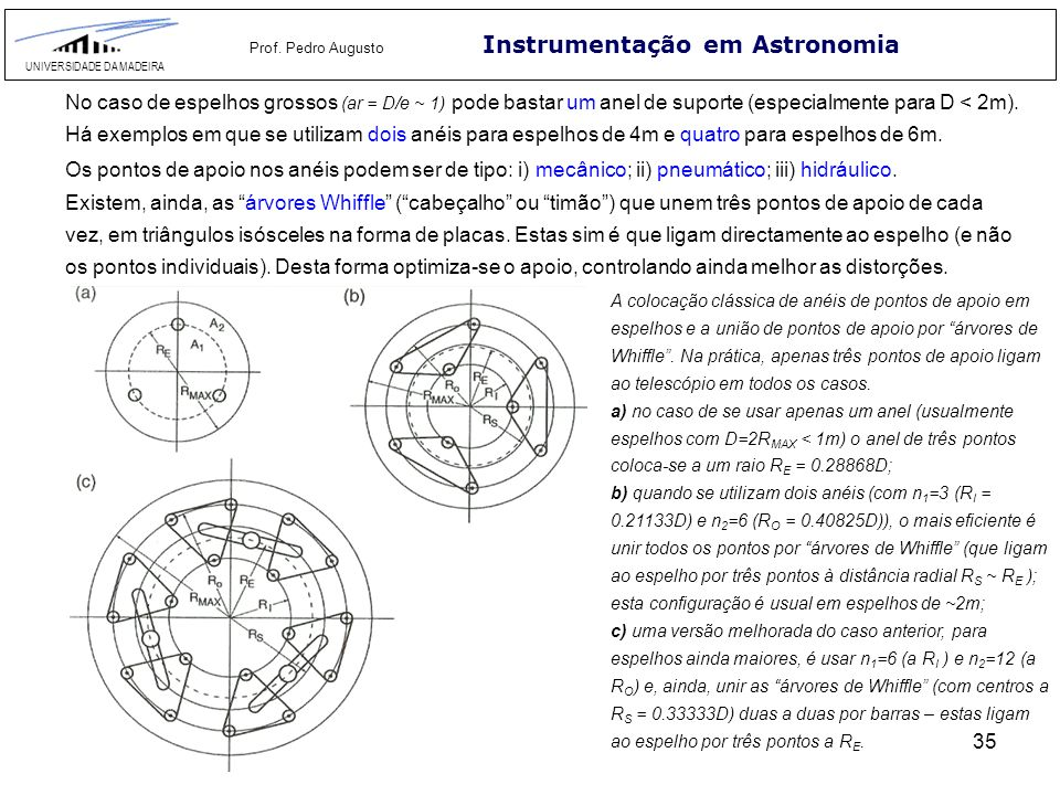 35 Instrumentação em Astronomia UNIVERSIDADE DA MADEIRA Prof. Pedro Augusto No caso de espelhos grossos (ar = D/e ~ 1) pode bastar um anel de suporte