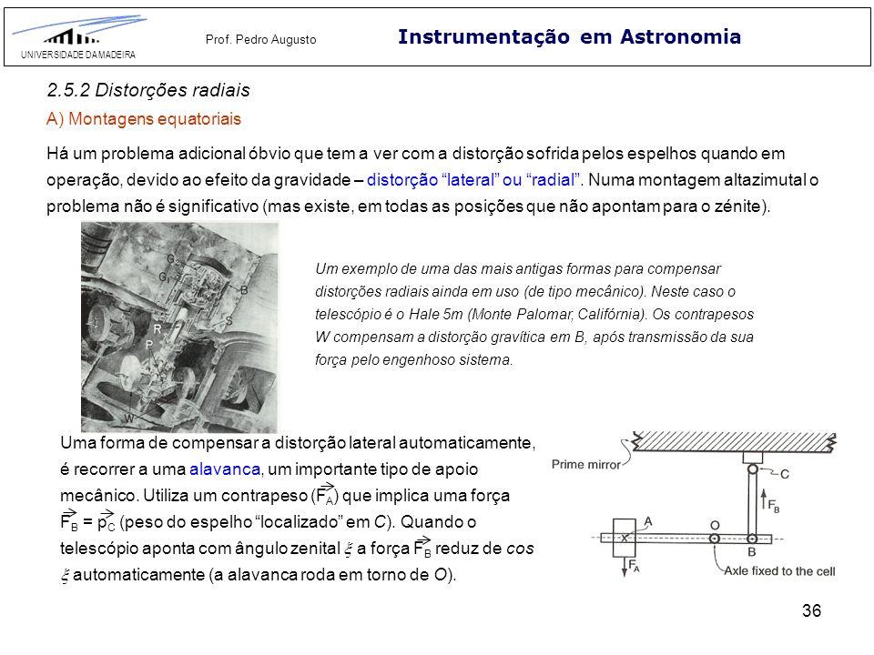 36 Instrumentação em Astronomia UNIVERSIDADE DA MADEIRA Prof. Pedro Augusto Uma forma de compensar a distorção lateral automaticamente, é recorrer a u