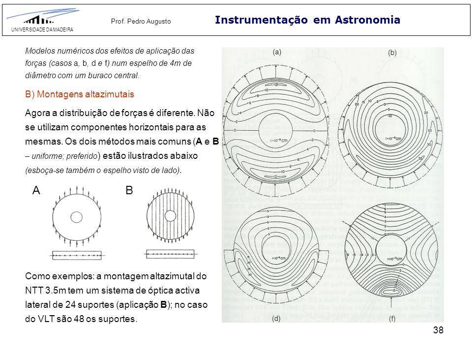 38 Instrumentação em Astronomia UNIVERSIDADE DA MADEIRA Prof. Pedro Augusto Modelos numéricos dos efeitos de aplicação das forças (casos a, b, d e f)