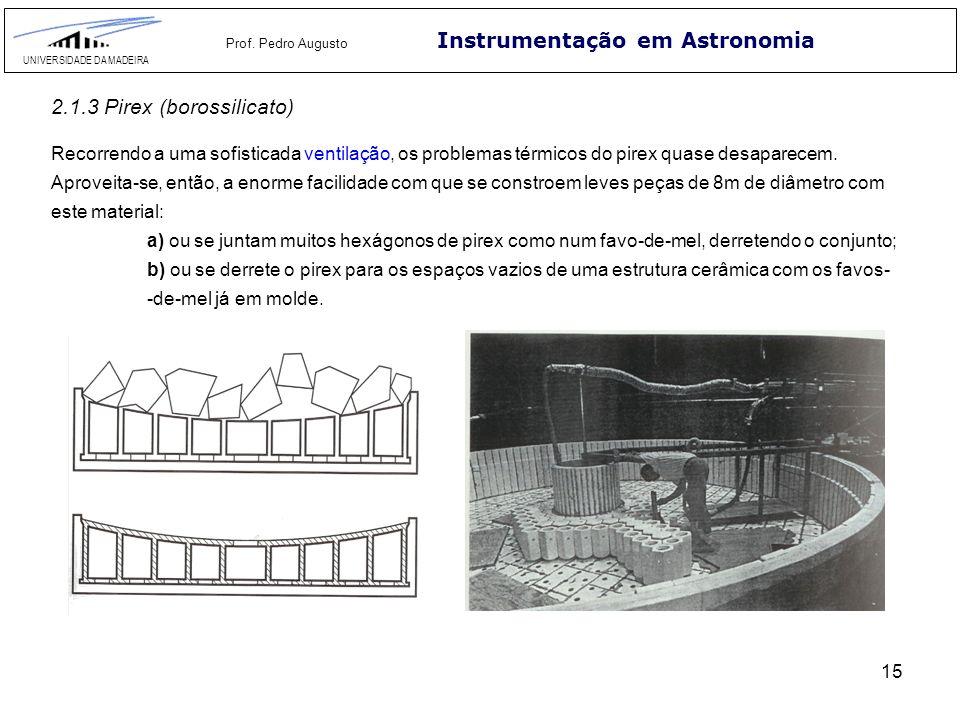 15 Instrumentação em Astronomia UNIVERSIDADE DA MADEIRA Prof. Pedro Augusto 2.1.3 Pirex (borossilicato) Recorrendo a uma sofisticada ventilação, os pr