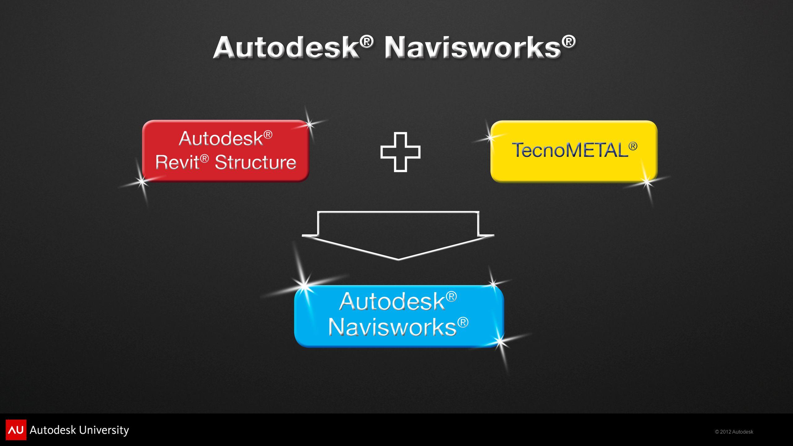 Exportar modelos 3D e informações de TecnoMETAL para Autodesk ®Naviswork® a fim de serem utilizados na obra.