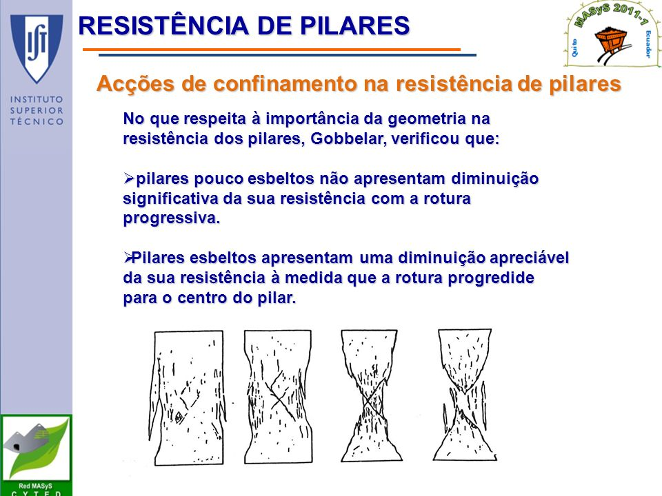 RESISTÊNCIA DE PILARES No que respeita à importância da geometria na resistência dos pilares, Gobbelar, verificou que: pilares pouco esbeltos não apresentam diminuição significativa da sua resistência com a rotura progressiva.