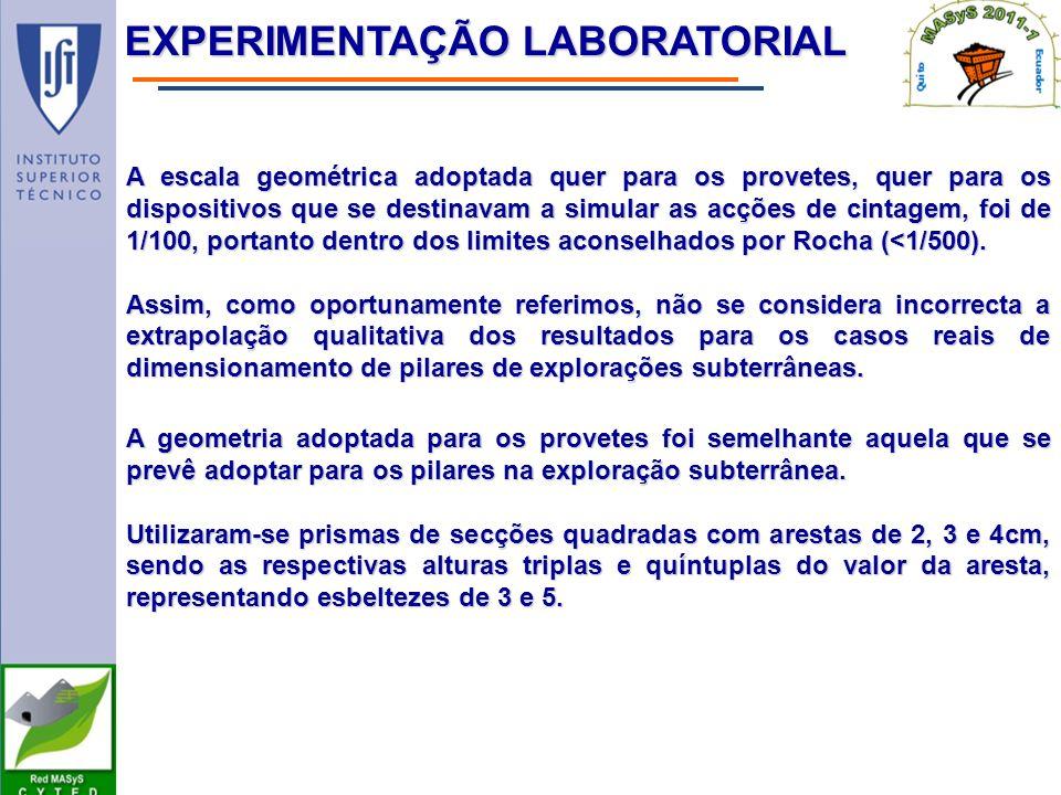 EXPERIMENTAÇÃO LABORATORIAL A geometria adoptada para os provetes foi semelhante aquela que se prevê adoptar para os pilares na exploração subterrânea.