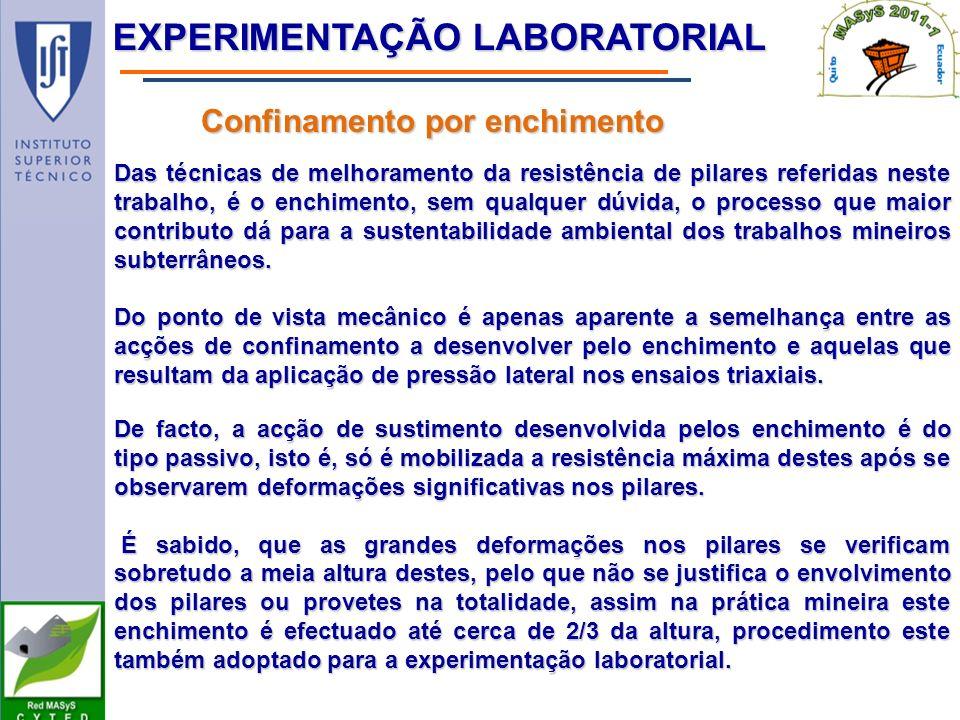 EXPERIMENTAÇÃO LABORATORIAL Das técnicas de melhoramento da resistência de pilares referidas neste trabalho, é o enchimento, sem qualquer dúvida, o processo que maior contributo dá para a sustentabilidade ambiental dos trabalhos mineiros subterrâneos.