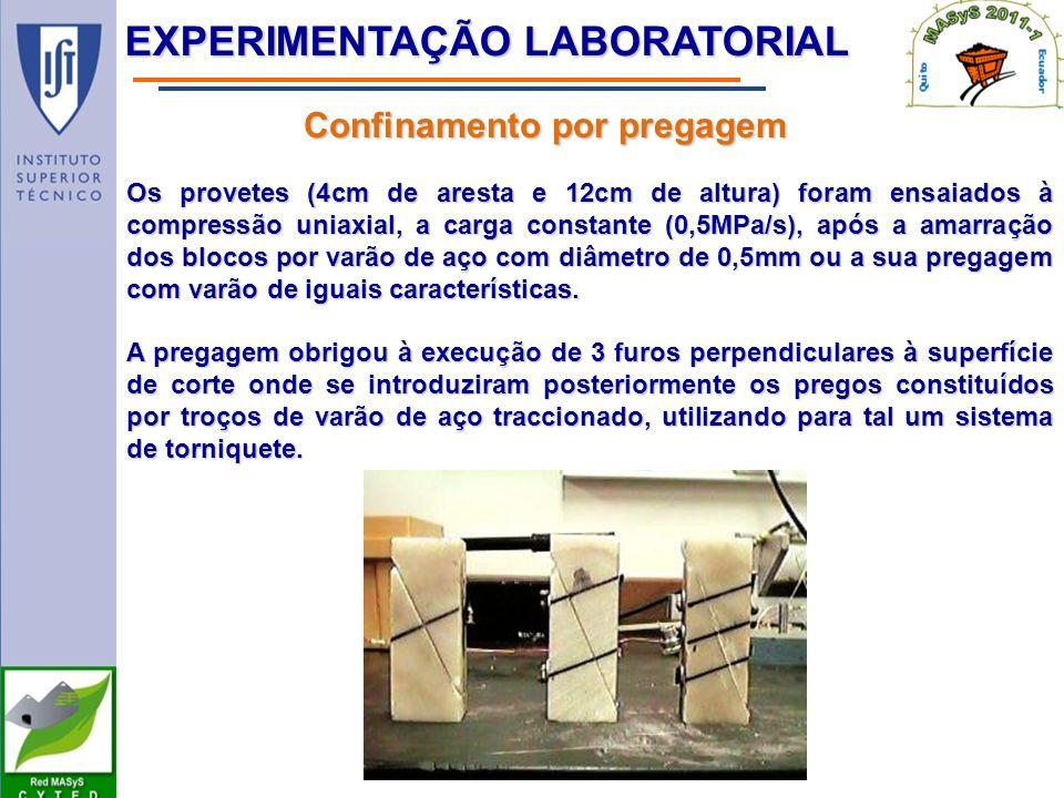 EXPERIMENTAÇÃO LABORATORIAL Os provetes (4cm de aresta e 12cm de altura) foram ensaiados à compressão uniaxial, a carga constante (0,5MPa/s), após a amarração dos blocos por varão de aço com diâmetro de 0,5mm ou a sua pregagem com varão de iguais características.