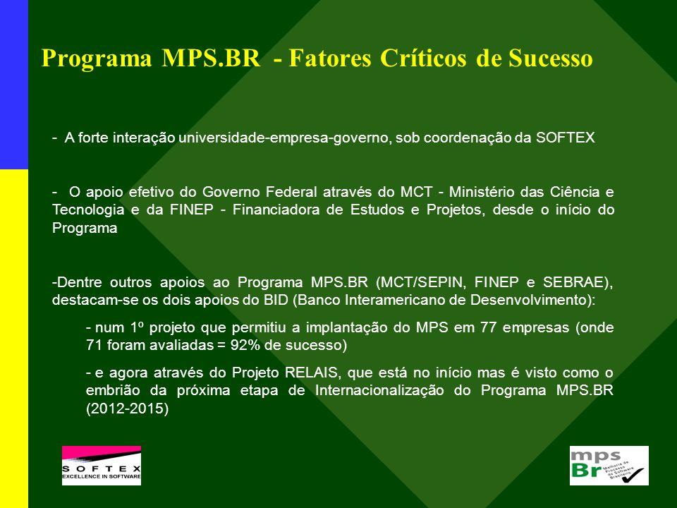 Programa MPS.BR - Fatores Críticos de Sucesso - A forte interação universidade-empresa-governo, sob coordenação da SOFTEX - O apoio efetivo do Governo
