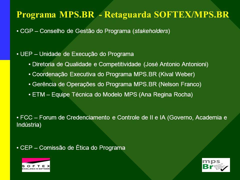 Programa MPS.BR - Retaguarda SOFTEX/MPS.BR CGP – Conselho de Gestão do Programa (stakeholders) UEP – Unidade de Execução do Programa Diretoria de Qualidade e Competitividade (José Antonio Antonioni) Coordenação Executiva do Programa MPS.BR (Kival Weber) Gerência de Operações do Programa MPS.BR (Nelson Franco) ETM – Equipe Técnica do Modelo MPS (Ana Regina Rocha) FCC – Forum de Credenciamento e Controle de II e IA (Governo, Academia e Indústria) CEP – Comissão de Ética do Programa