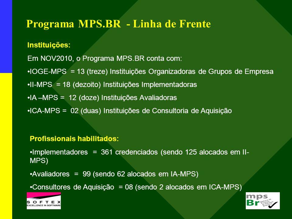 Programa MPS.BR - Linha de Frente Instituições: Em NOV2010, o Programa MPS.BR conta com: IOGE-MPS = 13 (treze) Instituições Organizadoras de Grupos de