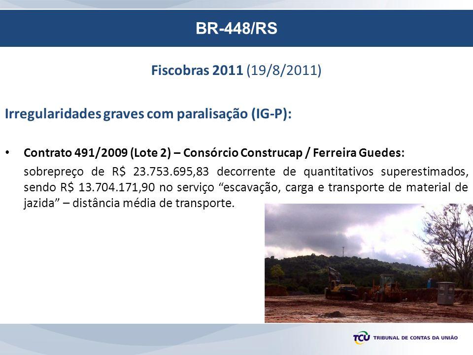 BR-448/RS Fiscobras 2011 (19/8/2011) Irregularidades graves com paralisação (IG-P): Contrato 491/2009 (Lote 2) – Consórcio Construcap / Ferreira Guedes: sobrepreço de R$ 23.753.695,83 decorrente de quantitativos superestimados, sendo R$ 13.704.171,90 no serviço escavação, carga e transporte de material de jazida – distância média de transporte.