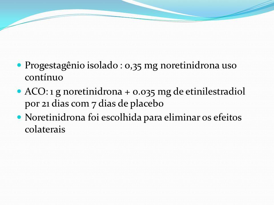 Progestagênio isolado : 0,35 mg noretinidrona uso contínuo ACO: 1 g noretinidrona + 0.035 mg de etinilestradiol por 21 dias com 7 dias de placebo Nore