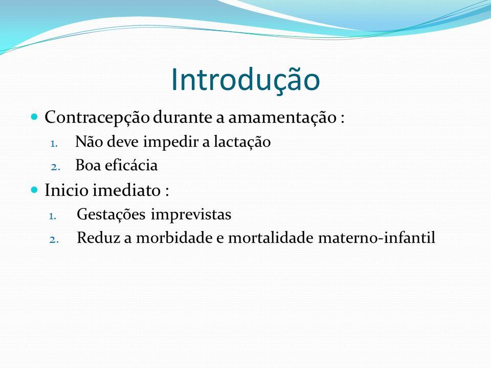 Introdução Contracepção durante a amamentação : 1. Não deve impedir a lactação 2. Boa eficácia Inicio imediato : 1. Gestações imprevistas 2. Reduz a m
