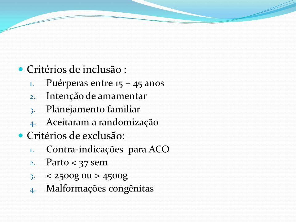 Critérios de inclusão : 1. Puérperas entre 15 – 45 anos 2. Intenção de amamentar 3. Planejamento familiar 4. Aceitaram a randomização Critérios de exc