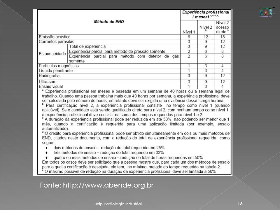 Unip Radiologia Industrial 16 Fonte: http://www.abende.org.br