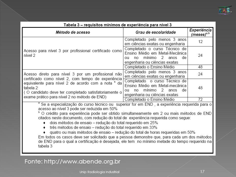 Unip Radiologia Industrial 17 Fonte: http://www.abende.org.br