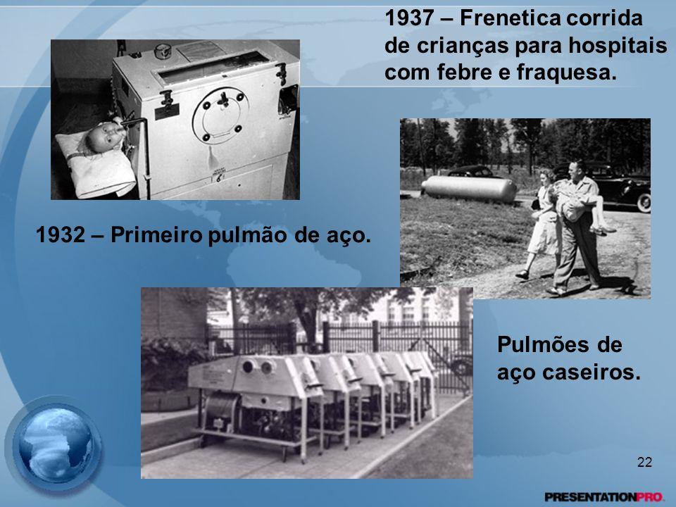 1932 – Primeiro pulmão de aço. 1937 – Frenetica corrida de crianças para hospitais com febre e fraquesa. Pulmões de aço caseiros. 22