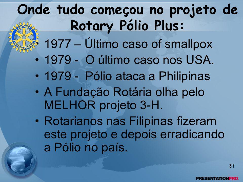 Onde tudo começou no projeto de Rotary Pólio Plus: 1977 – Último caso of smallpox 1979 - O último caso nos USA. 1979 - Pólio ataca a Philipinas A Fund