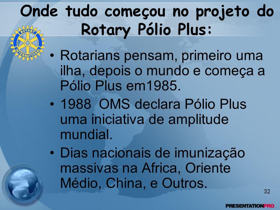 Onde tudo começou no projeto do Rotary Pólio Plus: Rotarians pensam, primeiro uma ilha, depois o mundo e começa a Pólio Plus em1985. 1988 OMS declara