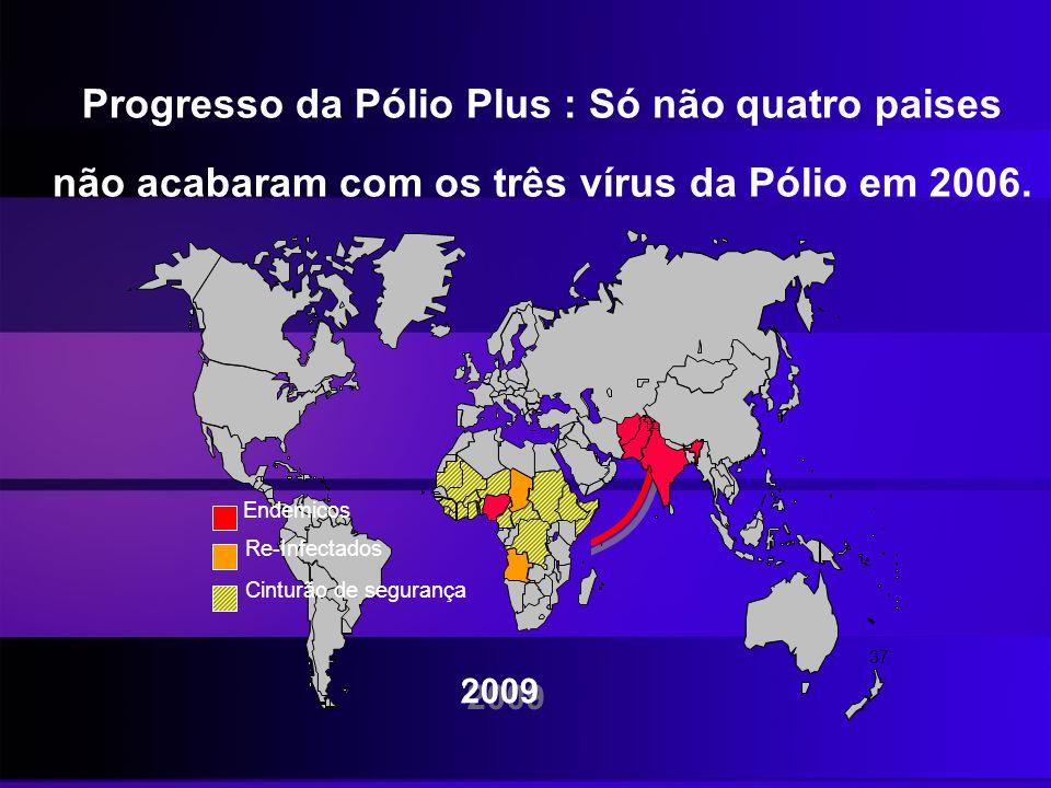 37 1985 2006 Endemicos Re-Infectados Cinturão de segurança 2009 Progresso da Pólio Plus : Só não quatro paises não acabaram com os três vírus da Pólio