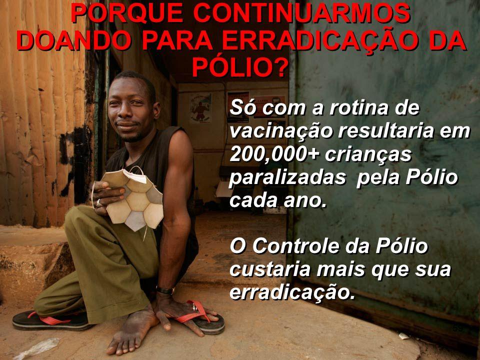 Só com a rotina de vacinação resultaria em 200,000+ crianças paralizadas pela Pólio cada ano. O Controle da Pólio custaria mais que sua erradicação. S
