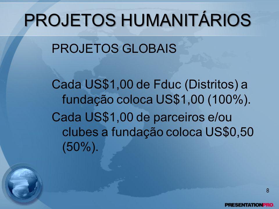 PROJETOS HUMANITÁRIOS PROJETOS GLOBAIS Cada US$1,00 de Fduc (Distritos) a fundação coloca US$1,00 (100%). Cada US$1,00 de parceiros e/ou clubes a fund