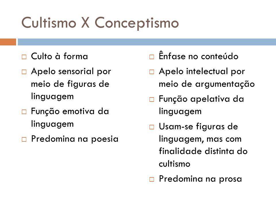 Cultismo X Conceptismo Culto à forma Apelo sensorial por meio de figuras de linguagem Função emotiva da linguagem Predomina na poesia Ênfase no conteú