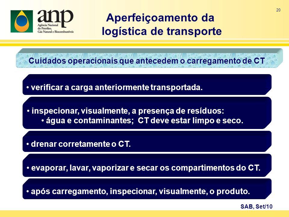 20 verificar a carga anteriormente transportada. Aperfeiçoamento da logística de transporte SAB, Set/10 Cuidados operacionais que antecedem o carregam