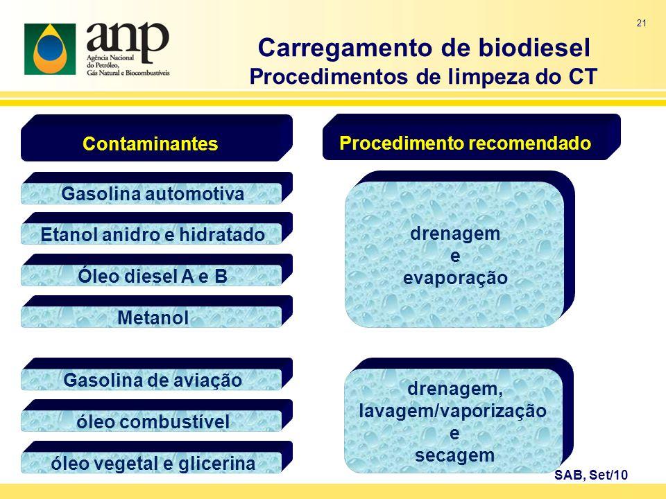 21 Contaminantes Gasolina automotiva Procedimento recomendado drenagem e evaporação SAB, Set/10 Carregamento de biodiesel Procedimentos de limpeza do