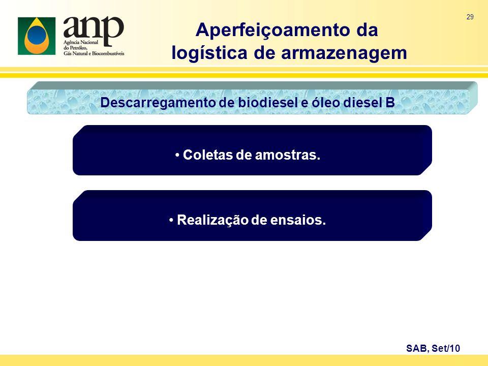 29 Coletas de amostras. Aperfeiçoamento da logística de armazenagem SAB, Set/10 Descarregamento de biodiesel e óleo diesel B Realização de ensaios.